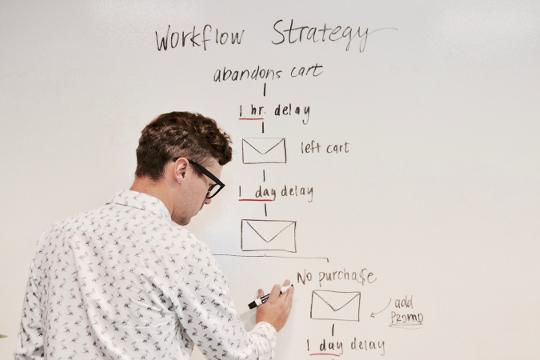 30 avril – Inbound Marketing : Comment transformer des inconnus en prospects, et des prospects en clients ?