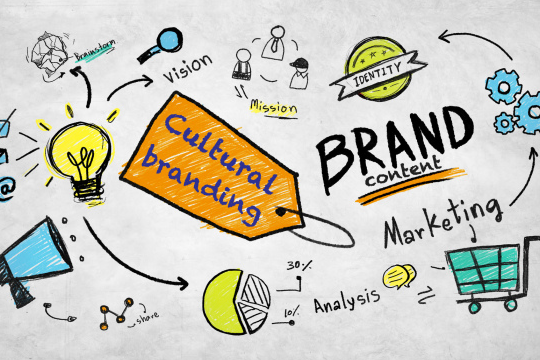 brand content - Place de la Communication