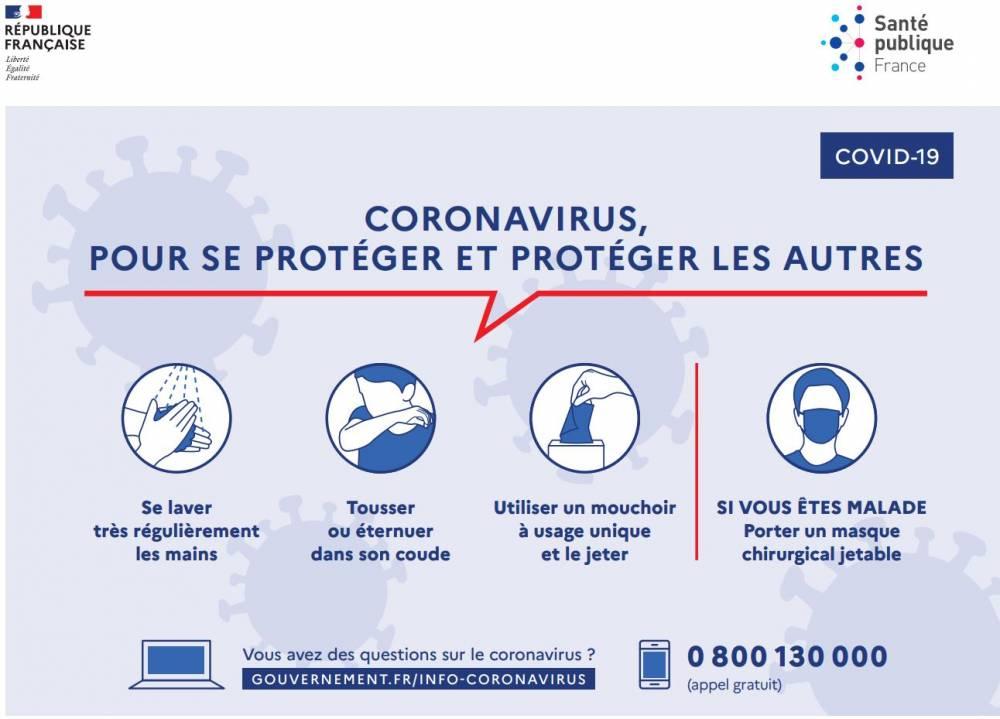 se proteger coronavirus place de la communication