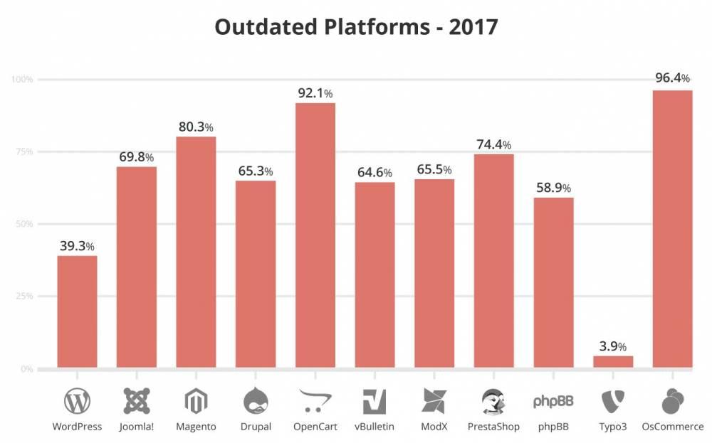 Outdated_Platforms_Place_de_la_Communication