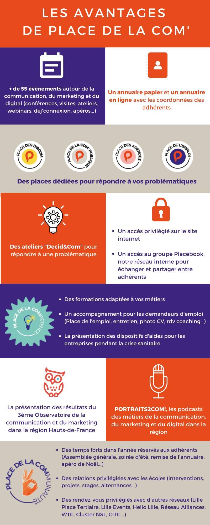 infographie avantages PDLC